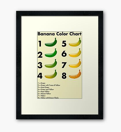 Banana color chart Framed Print