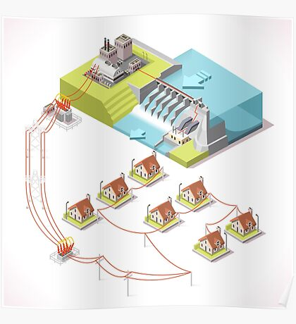 Energy Hydroelectric Power Isometric Poster