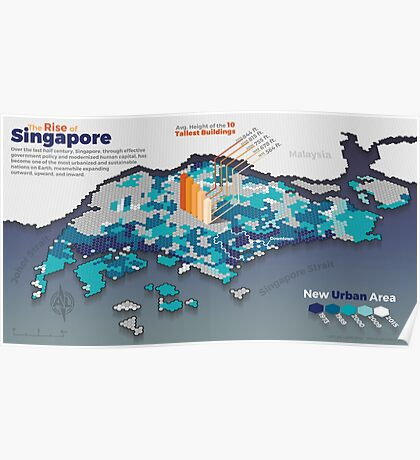 The Rise of Singapore (map) Poster