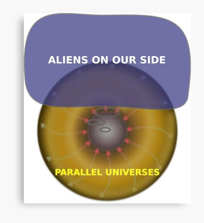 Parallel Universes - Allied Canvas Print