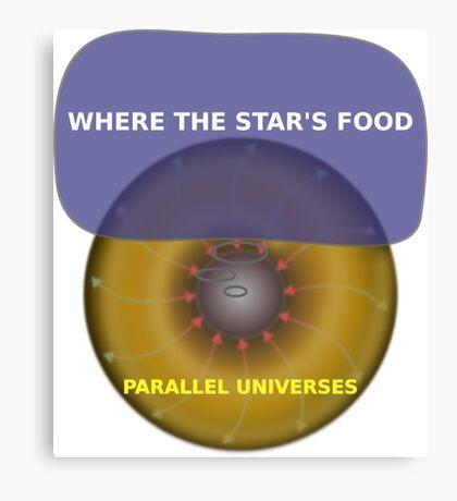 Parallel Universes - Hardees Canvas Print