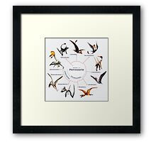 Pterosauria: The Cladogram Framed Print