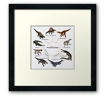 Pseudosuchia: The Cladogram Framed Print