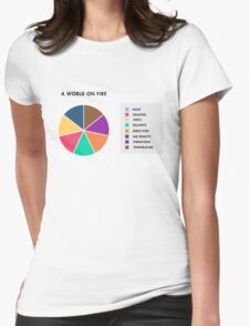 A World On Fire Womens Fitted T-Shirt