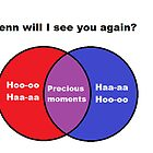 Venn Will I See You Again by Laconicon