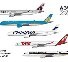 Airbus A350 First Five Customers Illustration by © Steve H Clark