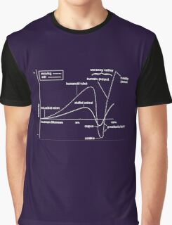uncanny valley Graphic T-Shirt