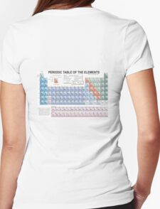 Periodic table of elements Womens Fitted T-Shirt