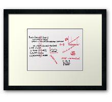 The Drunk Train Equation Framed Print