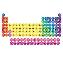 Periodic Table of Element Icons Photographic Print