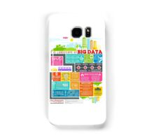 the-landscape-of-big-data-infographic- Samsung Galaxy Case/Skin