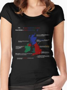 UK infographic Women's Fitted Scoop T-Shirt