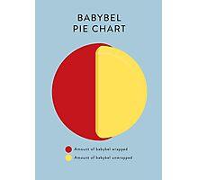 Babybel Pie Chart Photographic Print