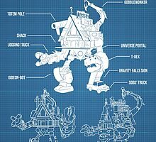 GF - Shack-tron blueprint by Matthew James
