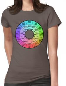 Harmonic Mixing Camelot Wheel Womens Fitted T-Shirt