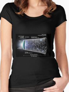 WMAP: Our Inflationary Universe Women's Fitted Scoop T-Shirt