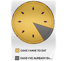 Cake Chart! Poster