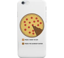 Pizza Chart! iPhone Case/Skin