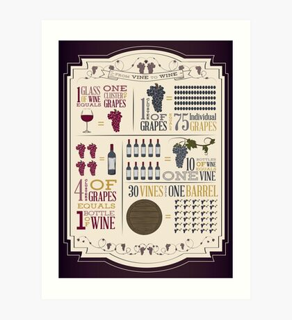 From Vine to Wine Art Print