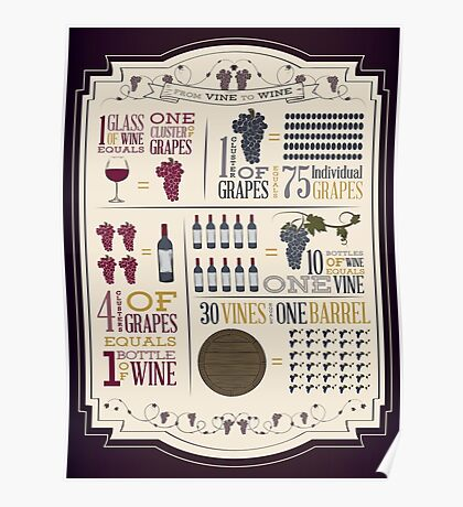 From Vine to Wine Poster