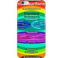 Archosauriformes iPhone Case/Skin