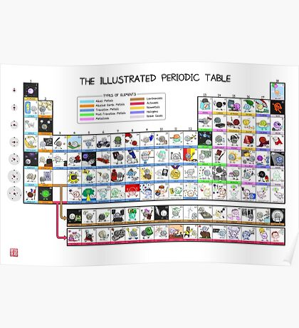 The Illustrated Periodic Table Poster