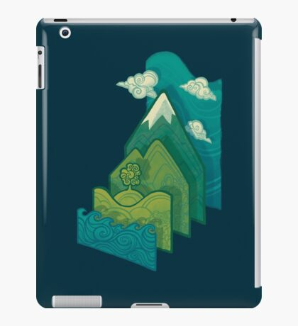 How to Build a Landscape iPad Case/Skin