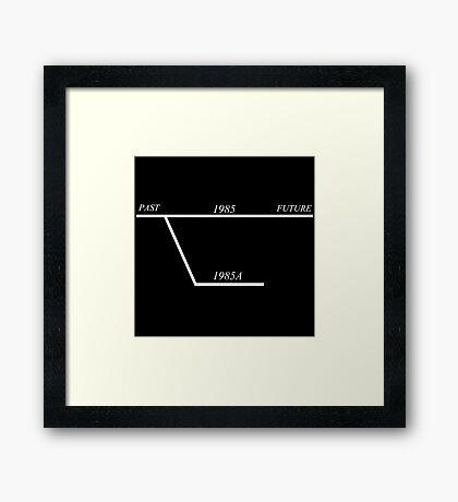 Here, Let Me Illustrate Framed Print