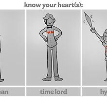 Know Your Hearts by nickelcurry