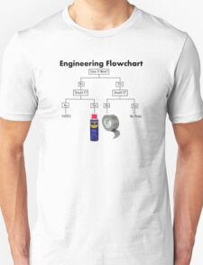 How to Engineer! Unisex T-Shirt