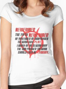 v for vendetta quote Women's Fitted Scoop T-Shirt