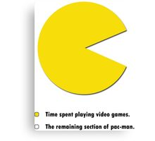 Video Game Pie Chart Canvas Print