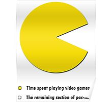 Video Game Pie Chart Poster