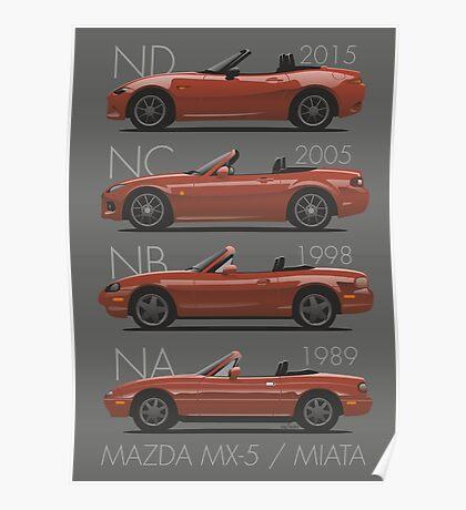Mazda MX-5 evolution Poster
