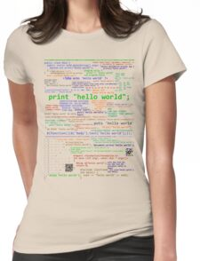 Hello World - Many Programming Languages Womens Fitted T-Shirt