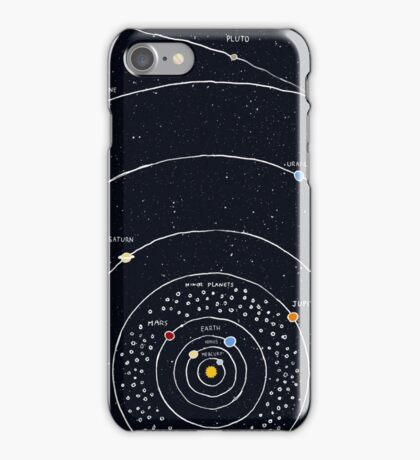 Solar System iPhone Case/Skin
