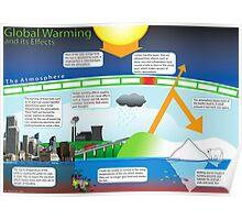 Children's Global Warming Educational Print Poster