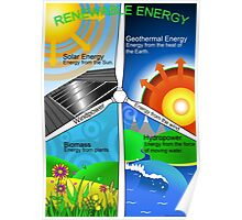 Renewable Energy Educational Poster Poster