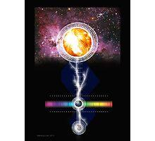 sun earth moon Photographic Print