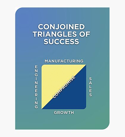 Conjoined Triangles of Success Photographic Print