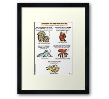 Mothers' Day with Animals Framed Print