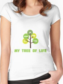 Programming tree of life Women's Fitted Scoop T-Shirt