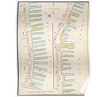 Map of Manhattan South piers A 1884 Poster