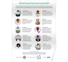 Ten Types of Scientist Poster