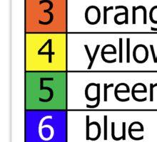 resistor colour codes Sticker