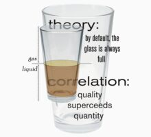 theory and correlation by dennis william gaylor