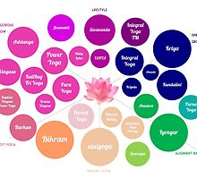 Yoga Wheel by alisonhinksyoga