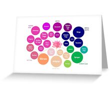 Yoga Wheel Greeting Card