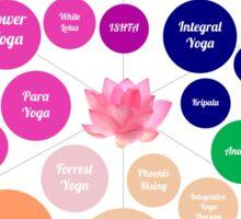 Yoga Wheel Sticker