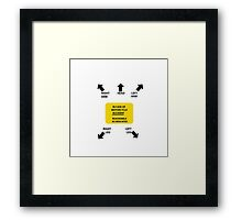 in case of accident Framed Print